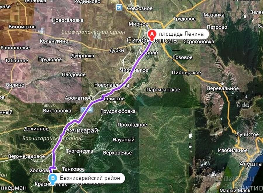 Как добраться до ослиной фермы из Симферополя